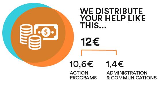 distribution funds ANG