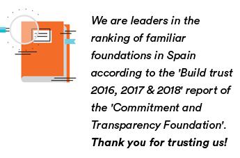 ranking transparencia ANG