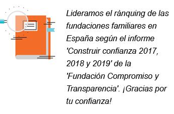 Ranquing transparencia COmpromiso y Lealtad CAST 2020
