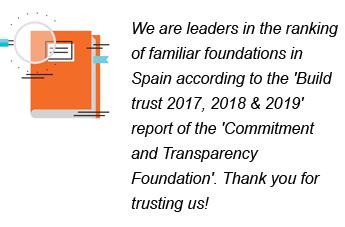 Ranquing transparencia COmpromiso y Lealtad ANG 2020