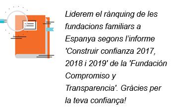 Ranquing transparencia COmpromiso y Lealtad CAT 2020