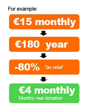 Ejemplo beneficios fiscales 2020 ok ANG