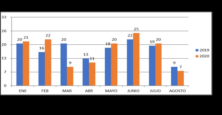 Donacions efectives REDMO 2020 CASTELLA gràfica