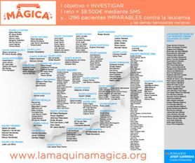 mapa pacients SCL 2014