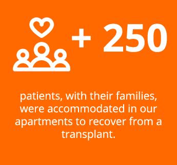 Numero pacients pisos ang